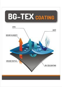 BG-TEX coating2.jpg